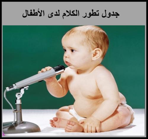 تطور الكلام لدي الاطفال