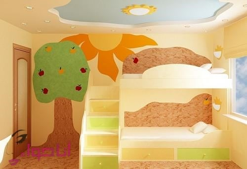 دهانات غرف اطفال (6)